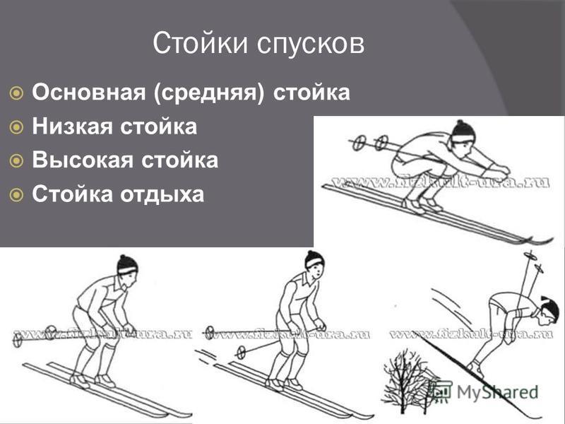 Стойки спусков Основная (средняя) стойка Низкая стойка Высокая стойка Стойка отдыха