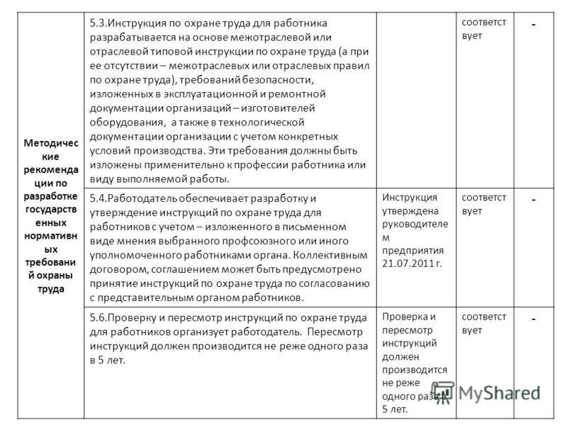 Методичес кие рекомендации по разработке государственных нормативных требований охраны труда 5.3. Инструкция по охране труда для работника разрабатывается на основе межотраслевой или отраслевой типовой инструкции по охране труда (а при ее отсутствии