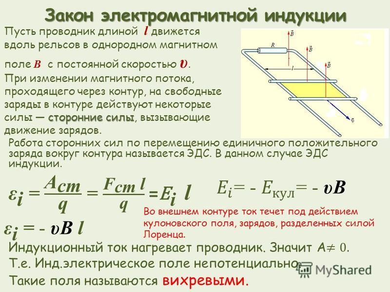 Закон электромагнитной индукции Пусть проводник длиной l движется вдоль рельсов в однородном магнитном поле B с постоянной скоростью υ. сторонние силы При изменении магнитного потока, проходящего через контур, на свободные заряды в контуре действуют