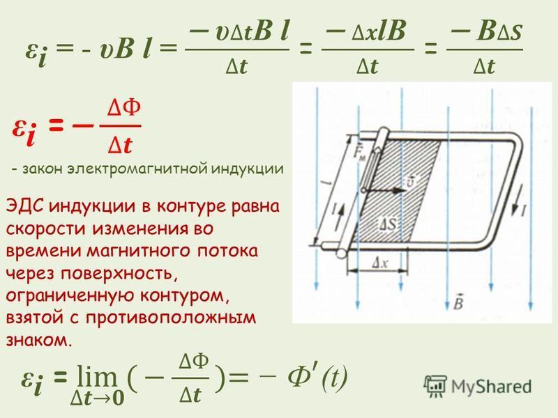 - закон электромагнитной индукции ЭДС индукции в контуре равна скорости изменения во времени магнитного потока через поверхность, ограниченную контуром, взятой с противоположным знаком.