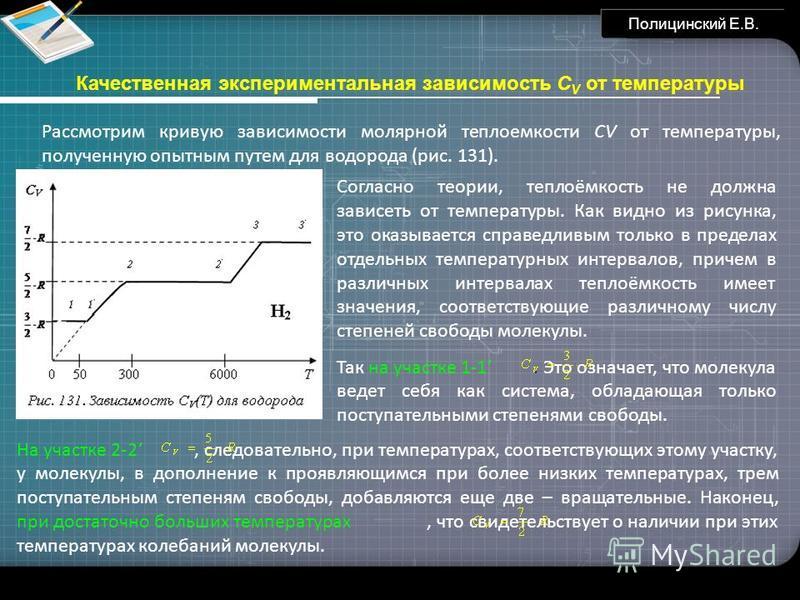 www.themegallery.com Полицинский Е.В. Качественная экспериментальная зависимость C V от температуры Рассмотрим кривую зависимости молярной теплоемкости CV от температуры, полученную опытным путем для водорода (рис. 131). Согласно теории, теплоёмкость
