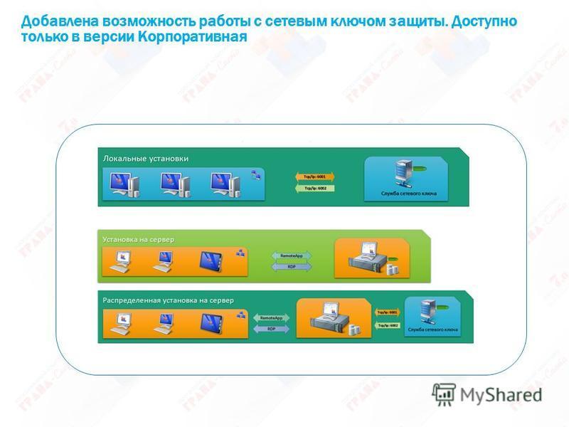 Добавлена возможность работы с сетевым ключом защиты. Доступно только в версии Корпоративная
