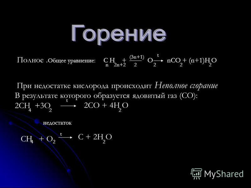 Полное. Общее уравнение: C H + O nCO + (n+1)H O n 2n+2 2 2 2 2 (3n+1) t При недостатке кислорода происходит Неполное сгорание В результате которого образуется ядовитый газ (СО): 2CH +3O 2CO + 4H O t 4 2 2 недостаток СН + О С + 2Н О 4 2 2 t