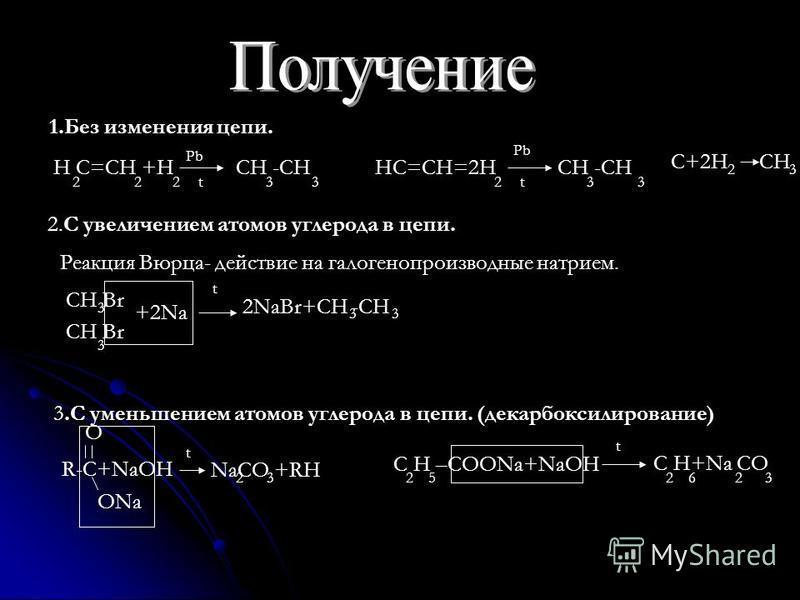 1. Без изменения цепи. H C=CH +HCH -CH 2 2 2 3 3 Pb t HC=CH=2HCH -CH 2 3 3 Pb t C+2HCH 2 3 2. C увеличением атомов углерода в цепи. Реакция Вюрца- действие на галогенопроизводные натрием. CH Br 3 3 +2Na 2NaBr+CH -CH 3 t 3. С уменьшением атомов углеро