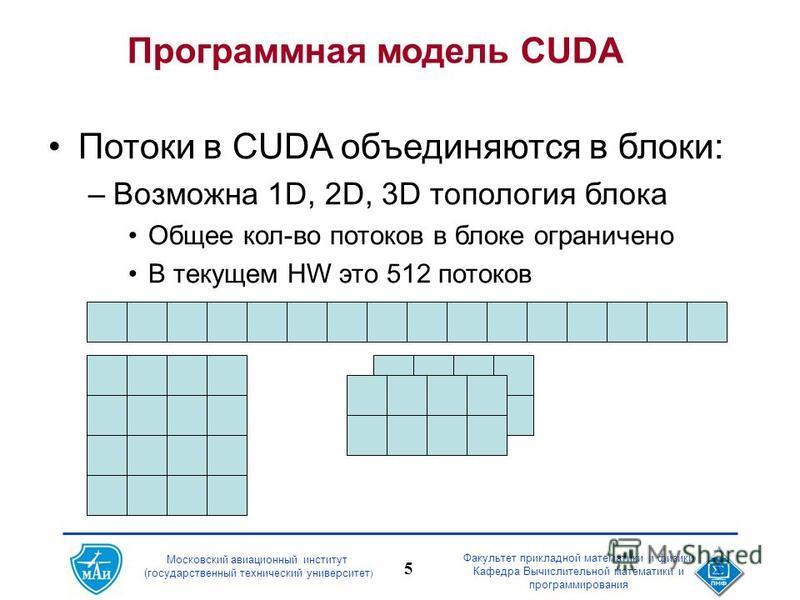 Московский авиационный институт (государственный технический университет ) Факультет прикладной математики и физики Кафедра Вычислительной математики и программирования 5 Программная модель CUDA Потоки в CUDA объединяются в блоки: –Возможна 1D, 2D, 3