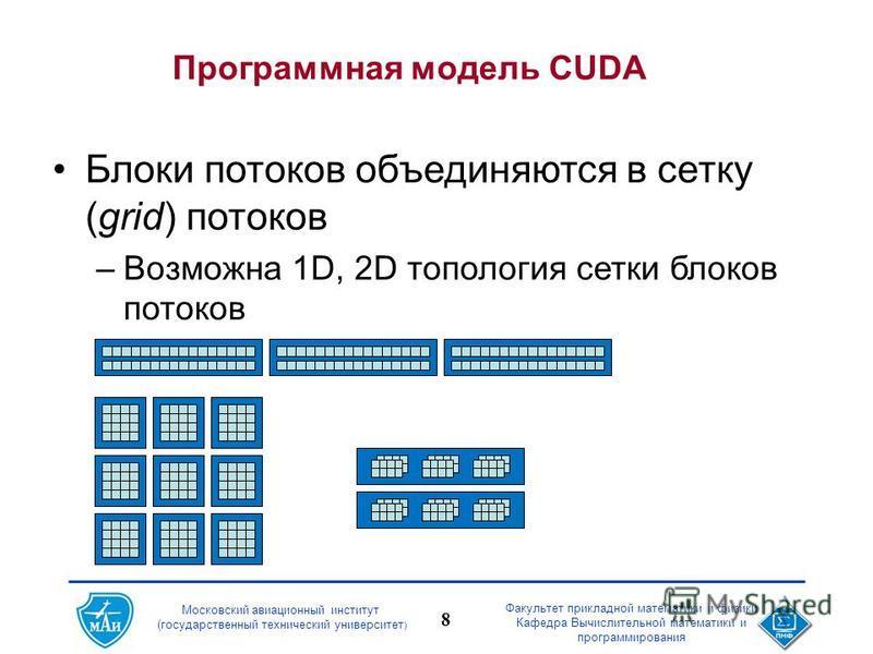 Московский авиационный институт (государственный технический университет ) Факультет прикладной математики и физики Кафедра Вычислительной математики и программирования 8 Программная модель CUDA Блоки потоков объединяются в сетку (grid) потоков –Возм