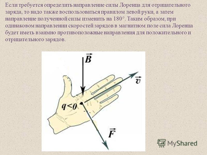 Если требуется определить направление силы Лоренца для отрицательного заряда, то надо также воспользоваться правилом левой руки, а затем направление полученной силы изменить на 180°. Таким образом, при одинаковом направлении скоростей зарядов в магни