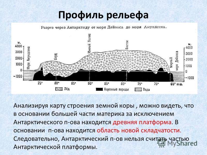 Профиль рельефа Анализируя карту строения земной коры, можно видеть, что в основании большей части материка за исключением Антарктического п-ова находится древняя платформа. В основании п-ова находится область новой складчатости. Следовательно, Антар