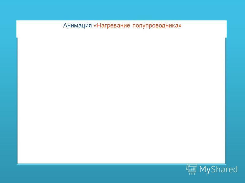 COMPANY LOGO www.themegallery.com Рисунок «Модель проводимости полупроводника с донорной примесью»