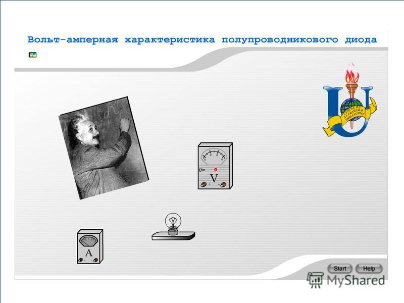 COMPANY LOGO www.themegallery.com Анимация «Работа полупроводникового диода»
