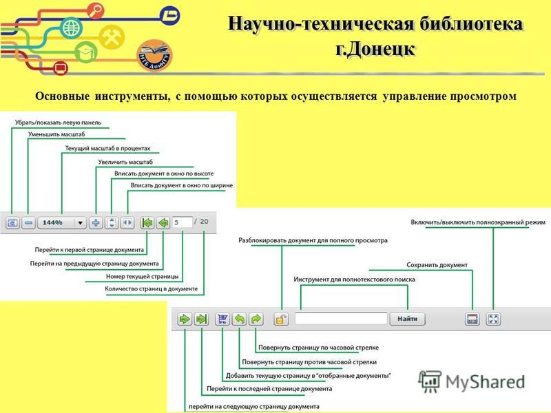 Основные инструменты, с помощью которых осуществляется управление просмотром