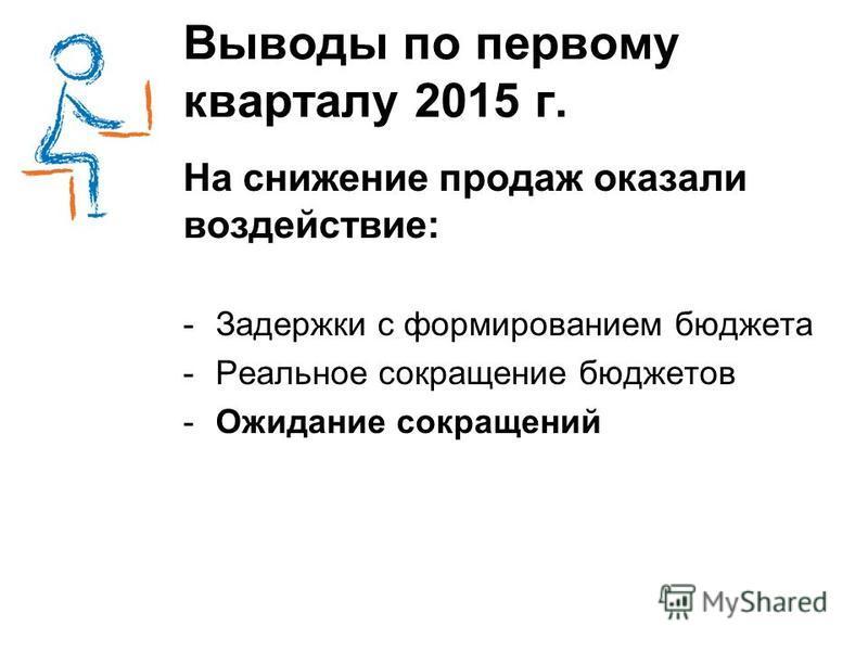 Выводы по первому кварталу 2015 г. На снижение продаж оказали воздействие: -Задержки с формированием бюджета -Реальное сокращение бюджетов -Ожидание сокращений