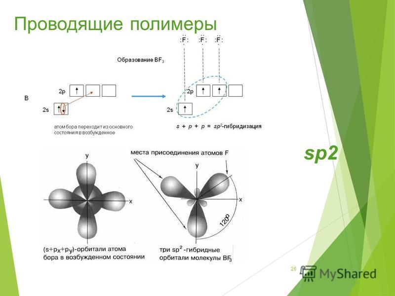 sp2 26 Проводящие полимеры