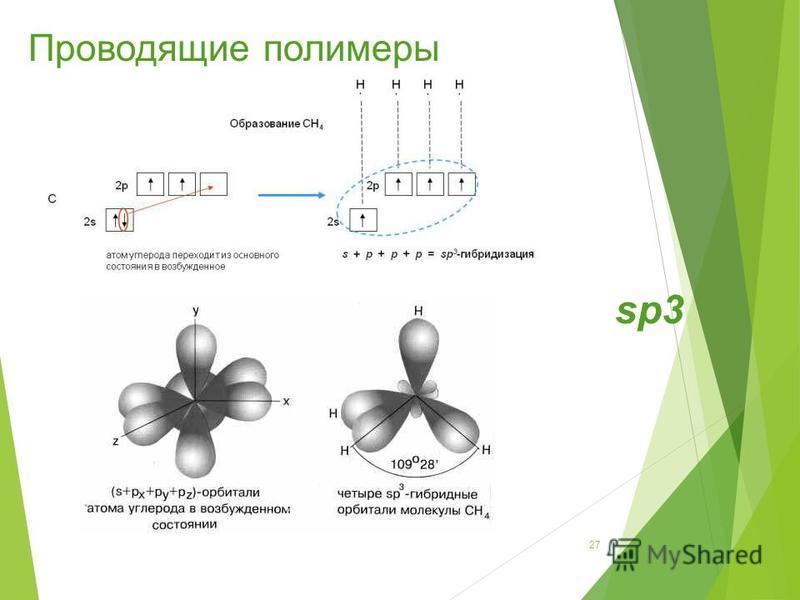 sp3 27 Проводящие полимеры