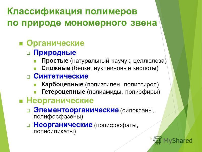 Органические Природные Простые (натуральный каучук, целлюлоза) Сложные (белки, нуклеиновые кислоты) Синтетические Карбоцепные (полиэтилен, полистирол) Гетероцепные (полиамиды, полиэфиры) Неорганические Элементоорганические (силоксаны, полифосфазены)