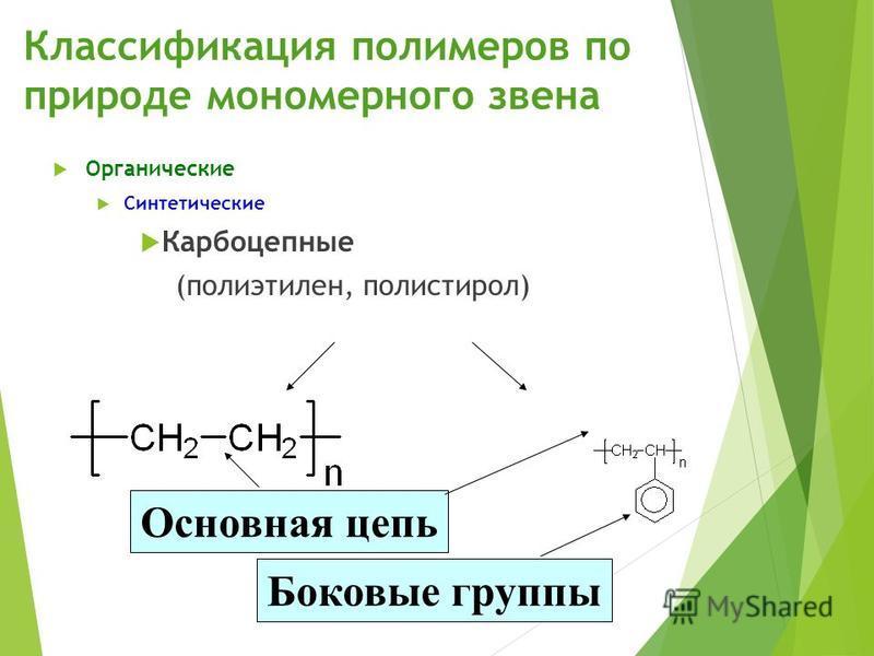 Классификация полимеров по природе мономерного звена Органические Синтетические Карбоцепные (полиэтилен, полистирол) Основная цепь Боковые группы 8