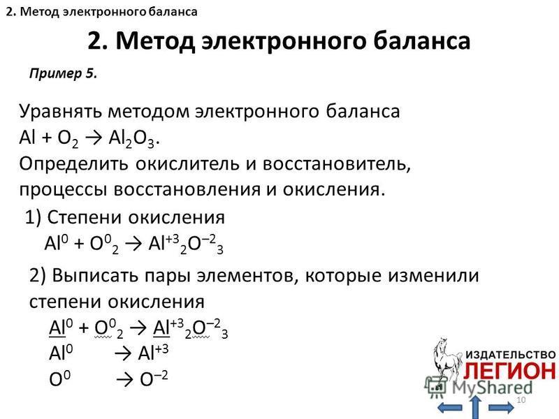 2. Метод электронного баланса Уравнять методом электронного баланса Al + O 2 Al 2 O 3. Определить окислитель и восстановитель, процессы восстановления и окисления. 1) Степени окисления Al 0 + O 0 2 Al +3 2 O –2 3 2) Выписать пары элементов, которые и