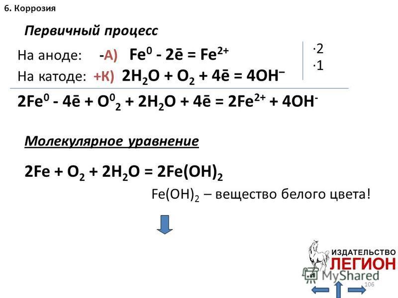 На аноде: -А) Fe 0 - 2ē = Fe 2+ На катоде: +К) 2H 2 O + O 2 + 4ē = 4OH – Молекулярное уравнение 2Fe + O 2 + 2H 2 O = 2Fe(OH) 2 Первичный процесс 6. Коррозия 2Fe 0 - 4ē + O 0 2 + 2H 2 O + 4ē = 2Fe 2+ + 4OH - ·2 ·1·1 Fe(OH) 2 – вещество белого цвета! 1