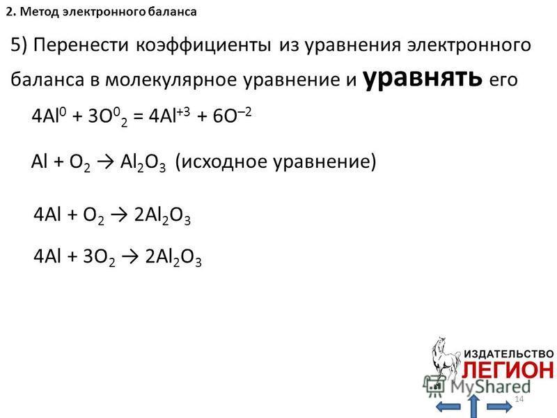 2. Метод электронного баланса 5) Перенести коэффициенты из уравнения электронного баланса в молекулярное уравнение и уравнять его 4Al + O 2 2Al 2 O 3 4Al 0 + 3O 0 2 = 4Al +3 + 6O –2 4Al + 3O 2 2Al 2 O 3 14 Al + O 2 Al 2 O 3 (исходное уравнение)