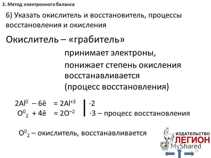 2. Метод электронного баланса Окислитель – «грабитель» принимает электроны, восстанавливается (процесс восстановления) понижает степень окисления 2Al 0 – 6ē = 2Al +3 ·2 O 0 2 + 4ē = 2O –2 ·3 – процесс восстановления O 0 2 – окислитель, восстанавливае