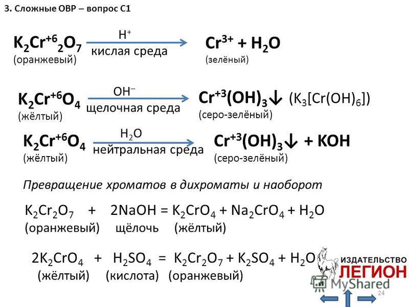 3. Сложные ОВР – вопрос С1 24 K 2 Cr +6 O 4 (жёлтый) H + кислая среда OH – щелочная среда Cr 3+ + H 2 O (зелёный) Cr +3 (OH) 3 (K 3 [Cr(OH) 6 ]) (серо-зелёный) K 2 Cr +6 2 O 7 (оранжевый) K 2 Cr 2 O 7 + 2NaOH = K 2 CrO 4 + Na 2 CrO 4 + H 2 O (оранжев