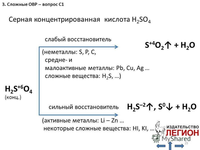3. Сложные ОВР – вопрос С1 25 H 2 S +6 O 4 (конц.) слабый восстановитель S +4 O 2 + H 2 O H 2 S –2, S 0 + H 2 O (активные металлы: Li – Zn … некоторые сложные вещества: HI, KI, …) (неметаллы: S, P, C, средне- и малоактивные металлы: Pb, Cu, Ag … слож