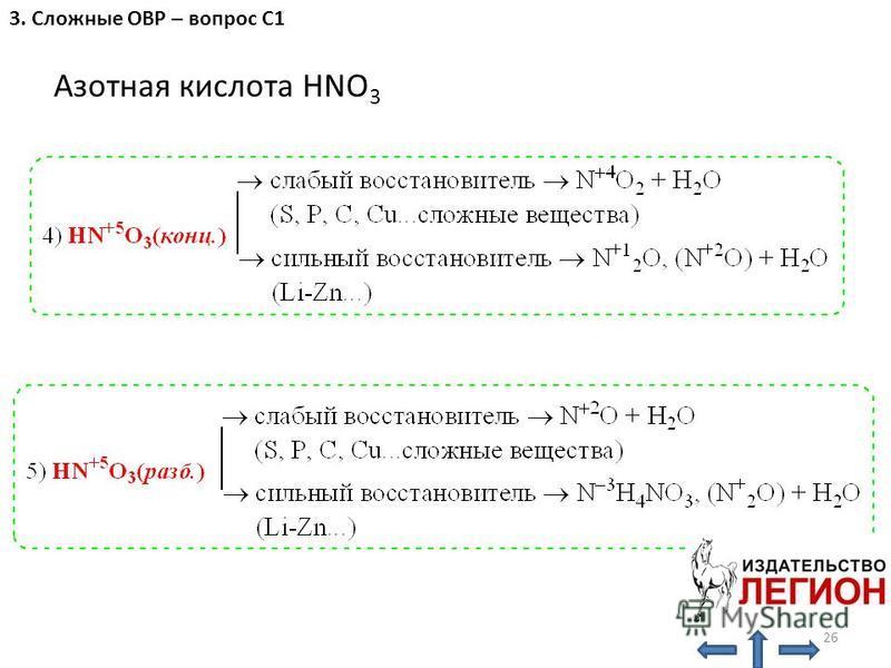 3. Сложные ОВР – вопрос С1 26 Азотная кислота HNO 3
