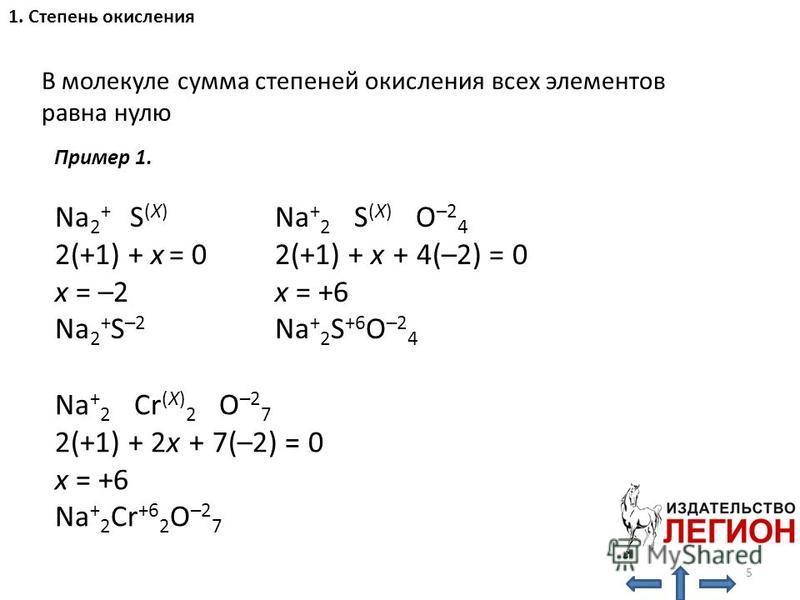 В молекуле сумма степеней окисления всех элементов равна нулю 1. Степень окисления Na 2 + S (X) 2(+1) + x = 0 x = –2 Na 2 + S –2 Na + 2 S (X) O –2 4 2(+1) + x + 4(–2) = 0 x = +6 Na + 2 S +6 O –2 4 Na + 2 Cr (X) 2 O –2 7 2(+1) + 2x + 7(–2) = 0 x = +6