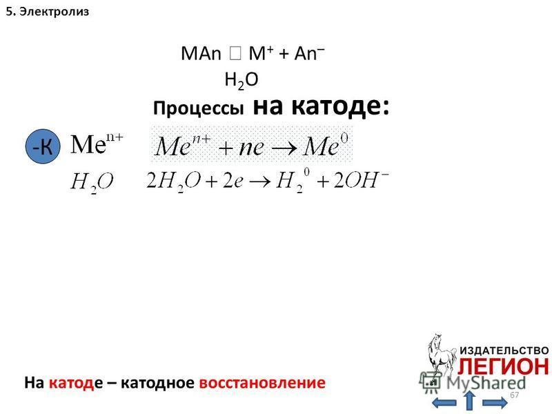 67 5. Электролиз MAn M + + An – H 2 O Процессы на катоде: -К На катоде – катодное восстановление
