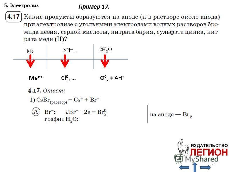 74 5. Электролиз Me n+ Cl 0 2 … O 0 2 + 4H + Пример 17.