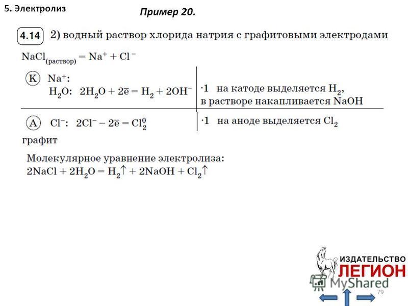 79 5. Электролиз Пример 20.