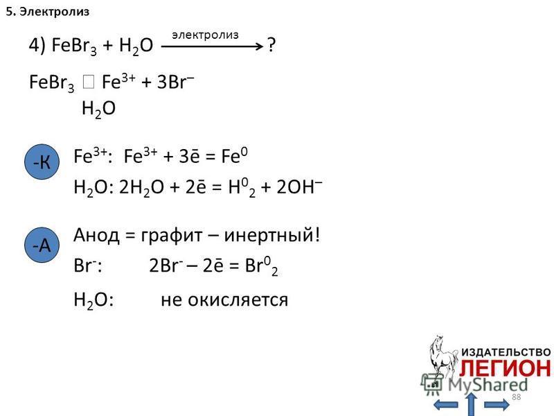88 5. Электролиз FeBr 3 Fe 3+ + 3Br – H 2 O -К Fe 3+ : Fe 3+ + 3ē = Fe 0 H 2 O: 2H 2 O + 2ē = H 0 2 + 2OH – -A-A Br - : H 2 O: Анод = графит – инертный! 2Br - – 2ē = Br 0 2 не окисляется 4) FeBr 3 + H 2 O ? электролиз