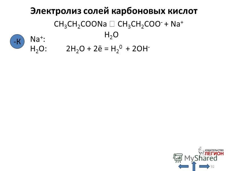 Электролиз солей карбоновых кислот 92 CH 3 CH 2 COONa CH 3 CH 2 COO - + Na + H 2 O -К Na + : H 2 O:2H 2 O + 2ē = H 2 0 + 2OH -