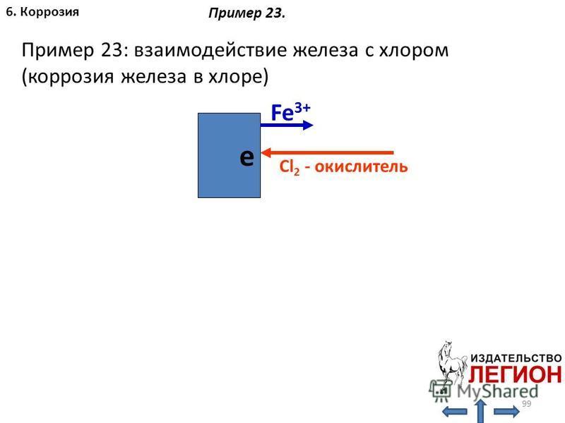 Fe 3+ Cl 2 - окислитель 6. Коррозия e Пример 23: взаимодействие железа с хлором (коррозия железа в хлоре) Пример 23. 99