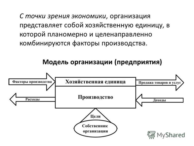 С точки зрения экономики, организация представляет собой хозяйственную единицу, в которой планомерно и целенаправленно комбинируются факторы производства. Модель организации (предприятия)
