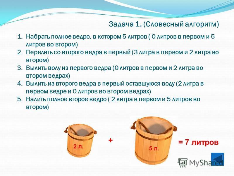Задача 1. (Словесный алгоритм) 1. Набрать полное ведро, в котором 5 литров ( 0 литров в первом и 5 литров во втором) 2. Перелить со второго ведра в первый (3 литра в первом и 2 литра во втором) 3. Вылить волу из первого ведра (0 литров в первом и 2 л