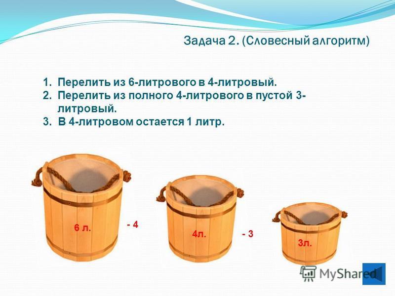 1. Перелить из 6-литрового в 4-литровый. 2. Перелить из полного 4-литрового в пустой 3- литровый. 3. В 4-литровом остается 1 литр. 6 л. - 4 4 л. Задача 2. (Словесный алгоритм) 3 л. - 3