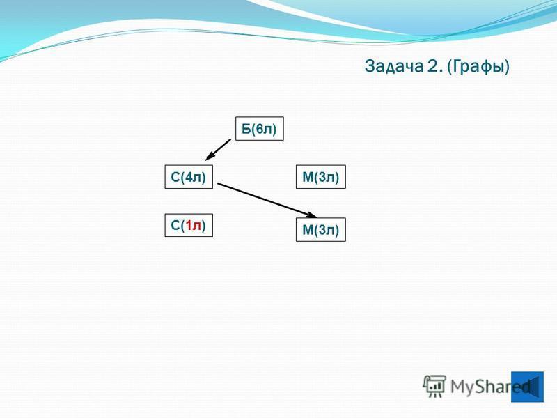 Задача 2. (Графы) Б(6 л) М(3 л) С(1 л) С(4 л)