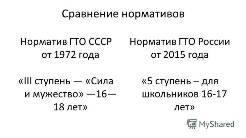 Сравнение нормативов Норматив ГТО СССР от 1972 года «III ступень «Сила и мужество» 16 18 лет» Норматив ГТО России от 2015 года «5 ступень – для школьников 16-17 лет»