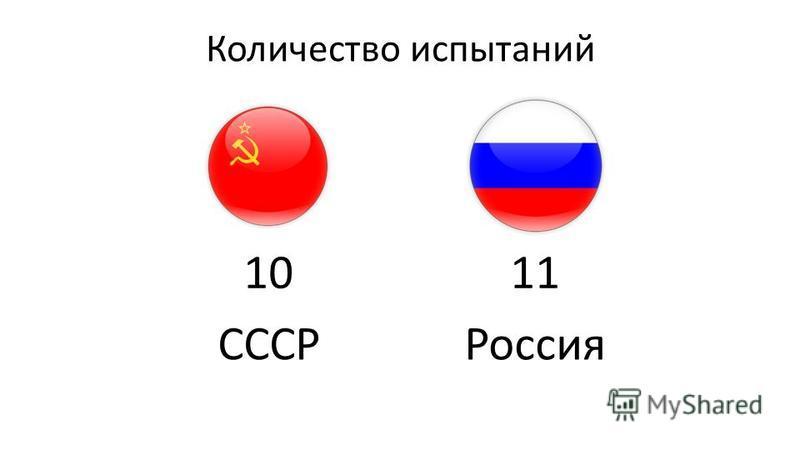 Количество испытаний 1011 СССРРоссия