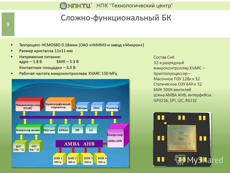 Сложно-функциональный БК 9 Состав СнК 32-х разрядный микроконтроллер KVARC – Криптопроцессор – Масочное ПЗУ 128 к х 32 Статическое ОЗУ 64К х 32 БМК 300К вентилей Шина AMBA AHB, интерфейсы : GPIO16, SPI, I2С, RS232