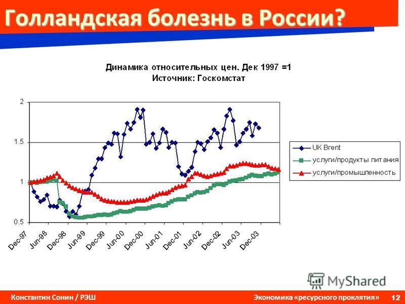 12 Константин Сонин / РЭШ Экономика «ресурсного проклятия» Голландская болезнь в России?