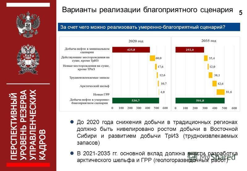 За счет чего можно реализовать умеренно-благоприятный сценарий? Варианты реализации благоприятного сценария 5 До 2020 года снижения добычи в традиционных регионах должно быть нивелировано ростом добычи в Восточной Сибири и развитием добычи ТрИЗ (труд