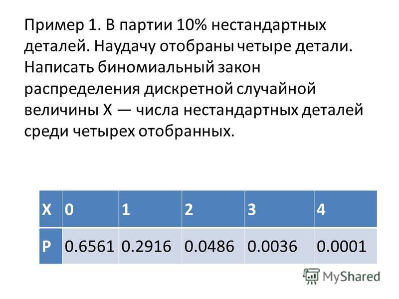 Пример 1. В партии 10% нестандартных деталей. Наудачу отобраны четыре детали. Написать биномиальный закон распределения дискретной случайной величины X числа нестандартных деталей среди четырех отобранных. X01234 P0.65610.29160.04860.00360.0001
