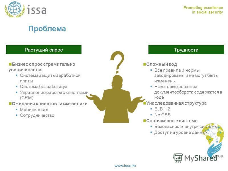 Promoting excellence in social security www.issa.int Проблема Бизнес спрос стремительно увеличивается Система защиты заработной платы Система безработицы Управление работы с клиентами (CRM) Ожидания клиентов также велики Мобильность Сотрудничество Ра