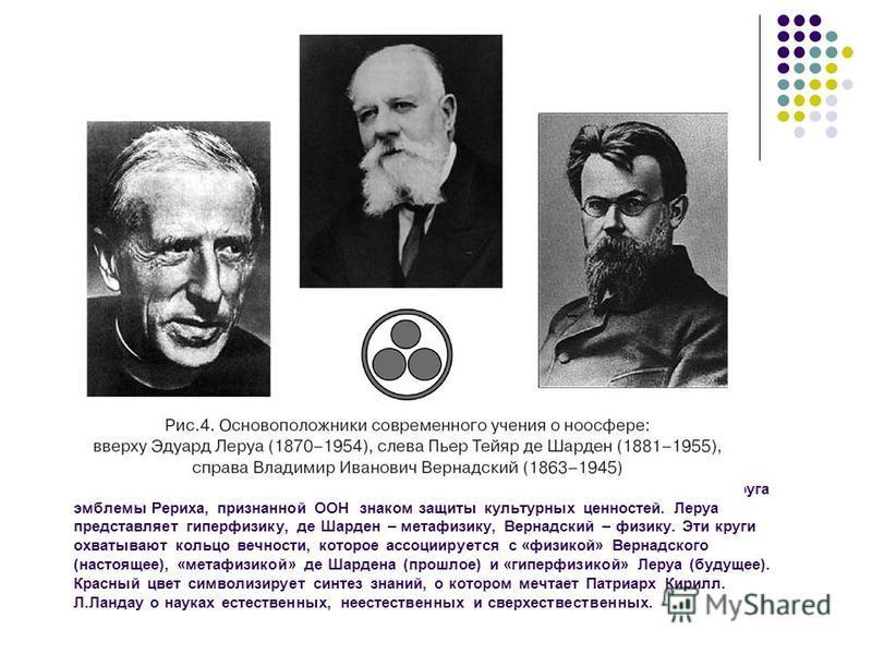 Три портрета основоположников ноосферы метафизически персонифицируют три круга эмблемы Рериха, признанной ООН знаком защиты культурных ценностей. Леруа представляет гиперфизику, де Шарден – метафизику, Вернадский – физику. Эти круги охватывают кольцо