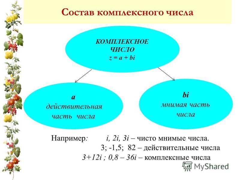 КОМПЛЕКСНОЕ ЧИСЛО z = a + bi а действительная часть числа bi мнимая часть числа Например: i, 2i, 3i – чисто мнимые числа. 3; -1,5; 82 – действительные числа 3+12i ; 0,8 – 36i – комплексные числа Состав комплексного числа