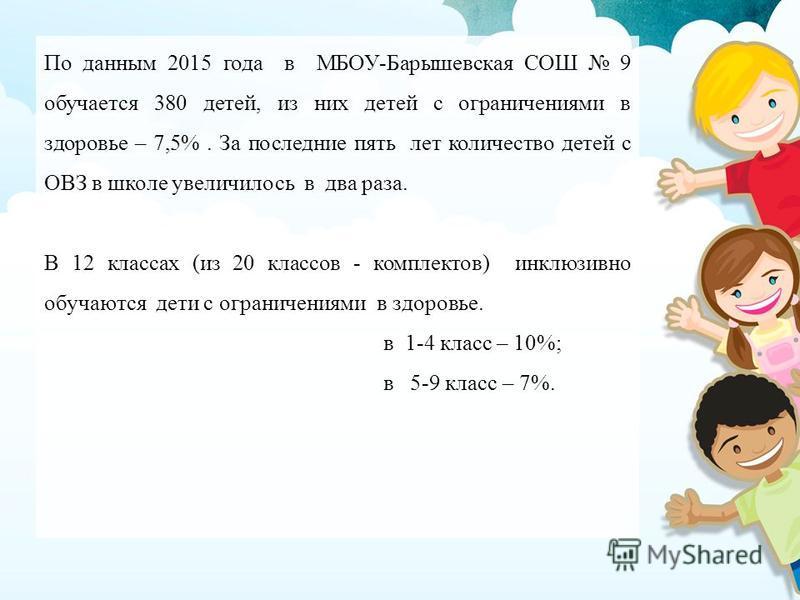 По данным 2015 года в МБОУ-Барышевская СОШ 9 обучается 380 детей, из них детей с ограничениями в здоровье – 7,5%. За последние пять лет количество детей с ОВЗ в школе увеличилось в два раза. В 12 классах (из 20 классов - комплектов) инклюзивно обучаю