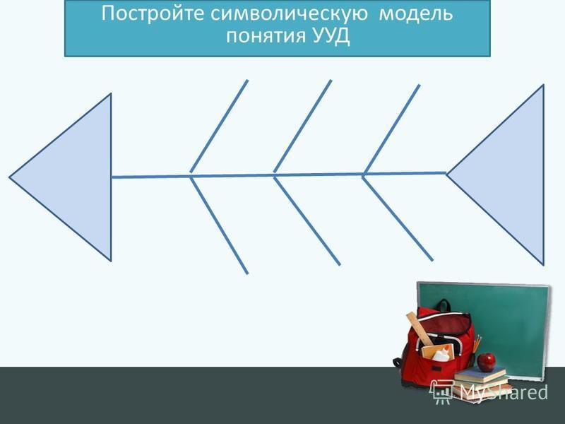 Постройте символическую модель понятия УУД