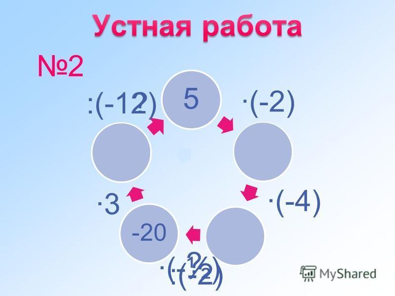5 -10 40 -20 -60 ·(-2) ·(-4) ? ·3 ? :(-2) :(-12) 2 ·(-½)